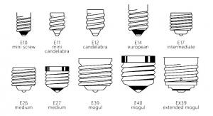 انواع سرپیچ لامپ سری E