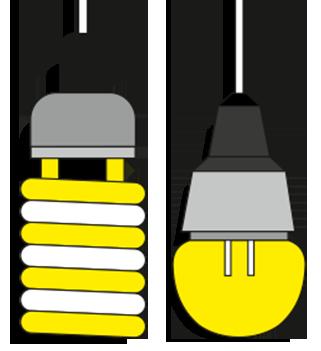 فروش انواع لامپ
